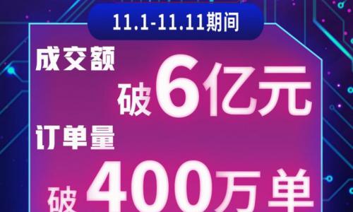 我在京东有熟人|让每位平凡人都爆发出力量 社群电商为下沉新兴市场带去低价好物